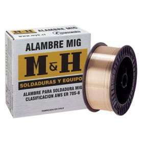 Alambre mig myh 0.8 mm rollo 15 kg-tecnojuegos